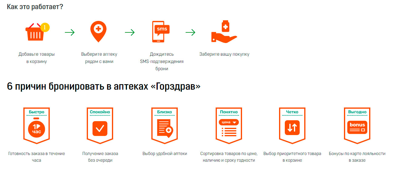 www.gorzdrav.org активировать карту постоянного покупателя