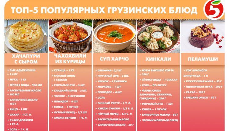 Названия этих блюд можно сравнить с музыкой, такой
