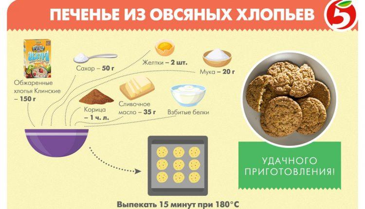 Хотите попробовать необыкновенно вкусное печенье? Скорее запоминайте наш