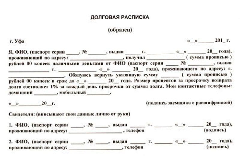 расписка о денежном долге образец