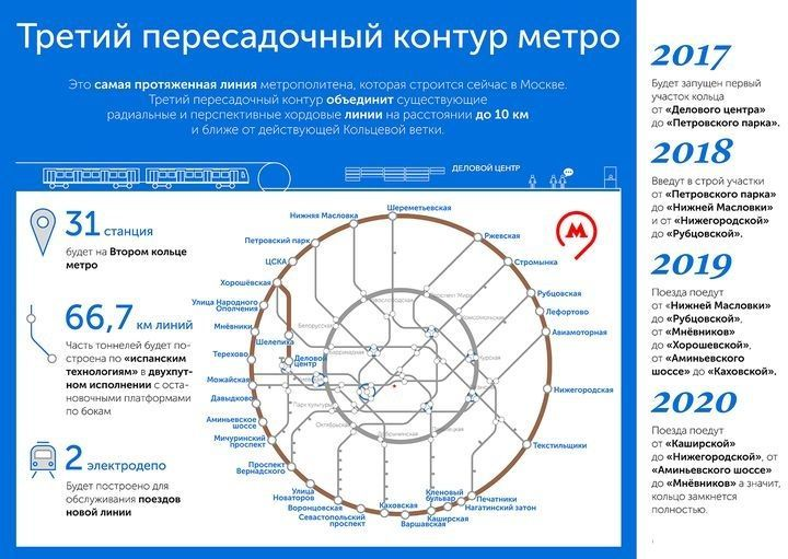 Карта метро Москвы 2020 года