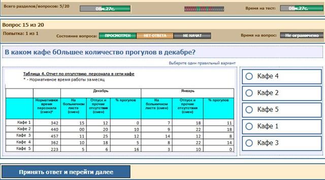 study.x5.ru - вход в учебный портал Пятерочка